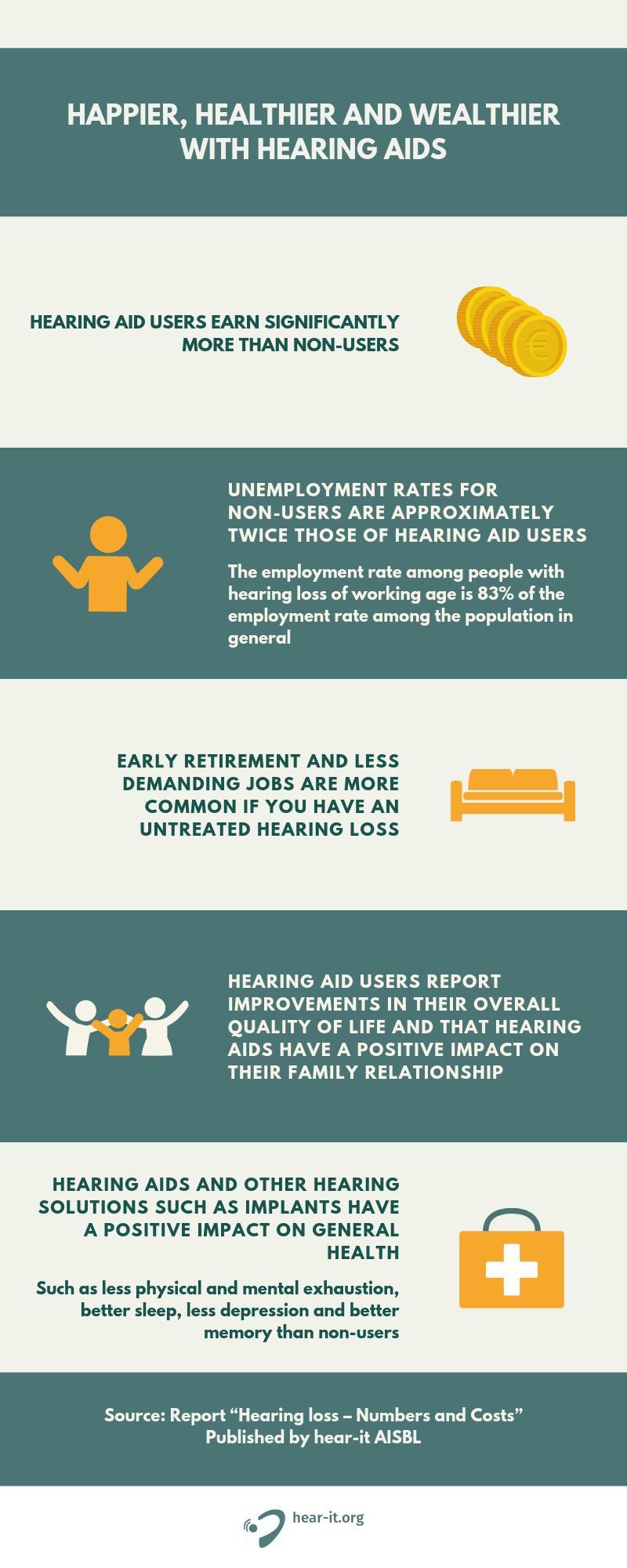 Happier, Healthier and Wealthier with Hearing Aids [Hear-It Press Release]