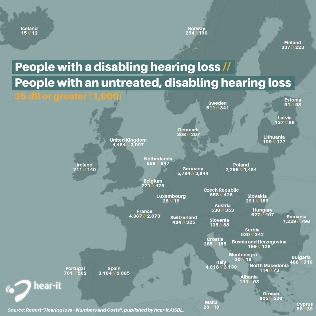 Hearing Loss – Numbers and Costs