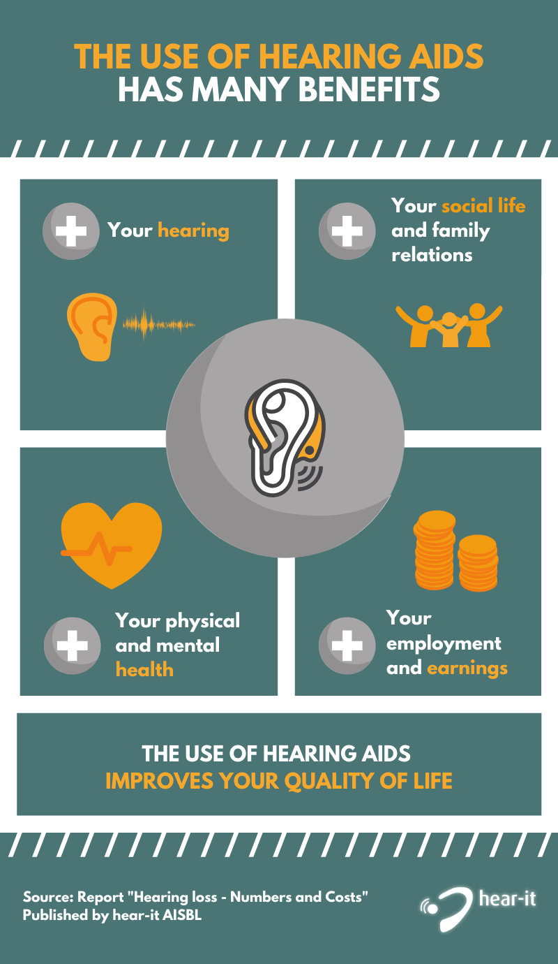 Hear-It | Hearing Aids Benefits